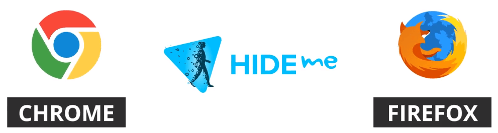 Hide Me VPN Browser Plugin for Chrome and Firefox