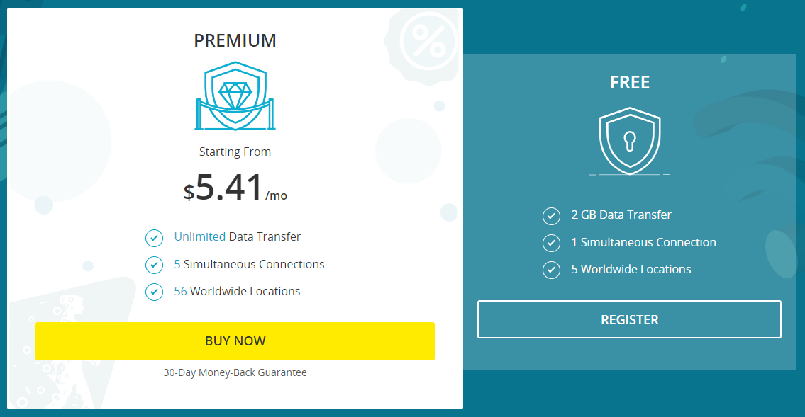 hide.me VPN pricing options