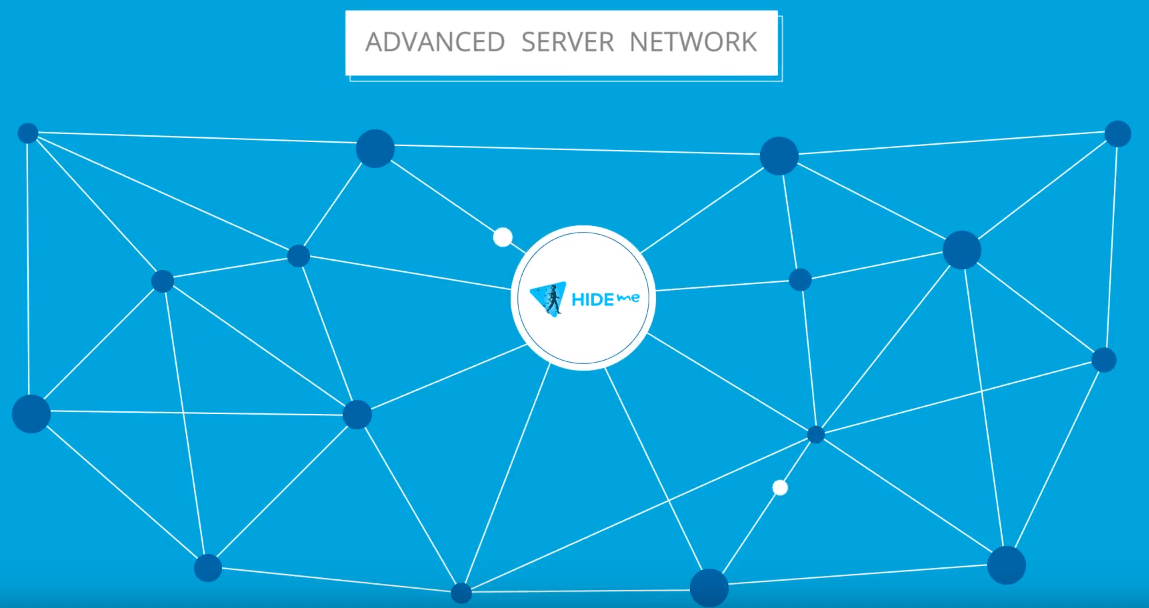 hide.me VPN server network map