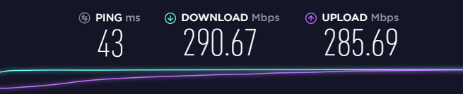 original speed test