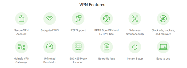 PIA VPN features, compatibility and devices list