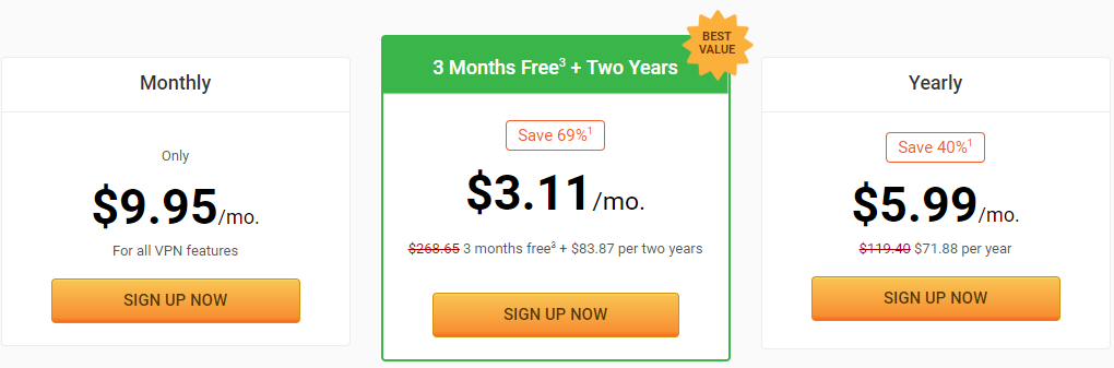 private internet access price new