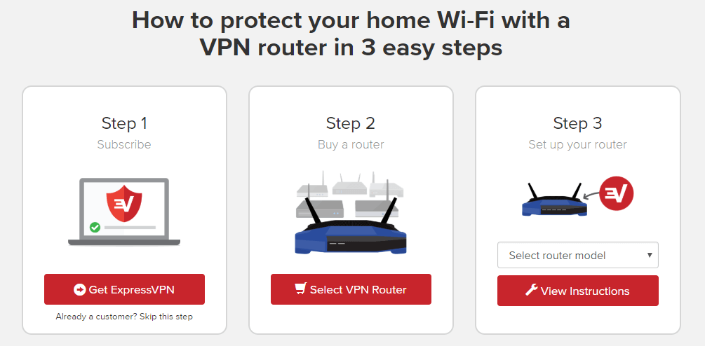 ExpressVPN router configuration help