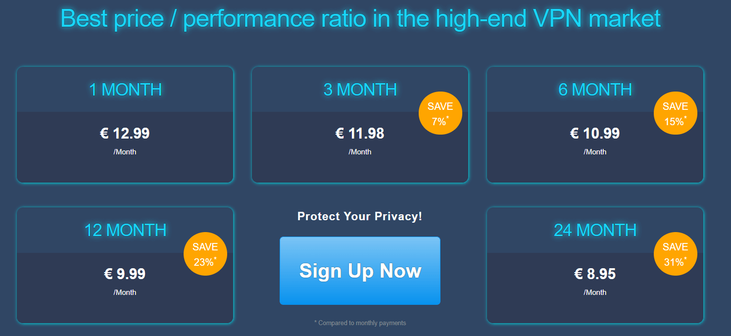 Perfect Privacy VPN pricing