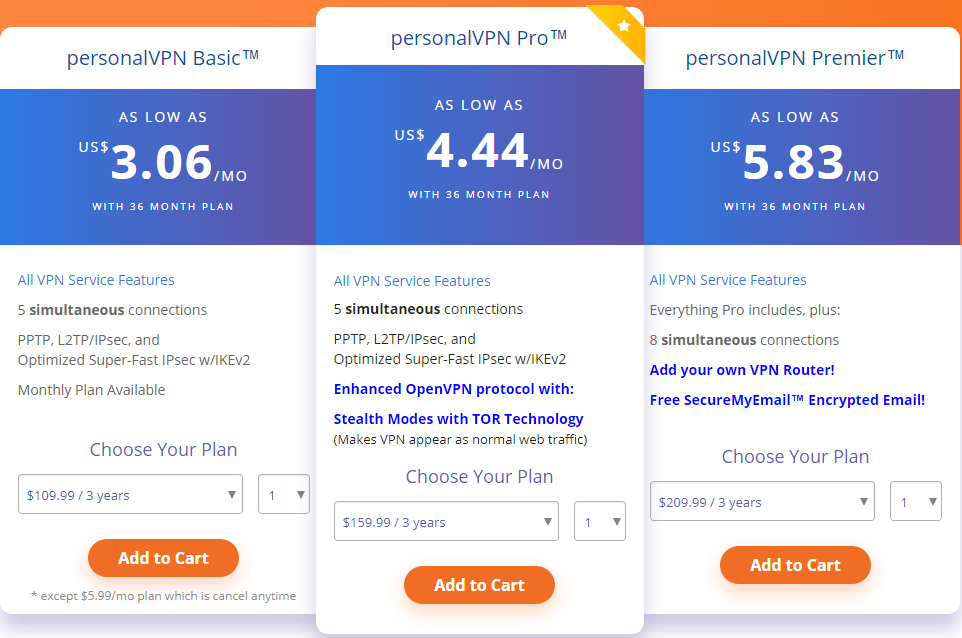 personalVPN pricing and plans