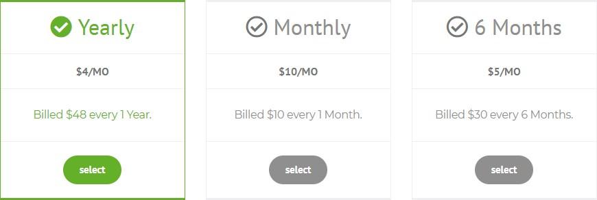 SlickVPN payment plans