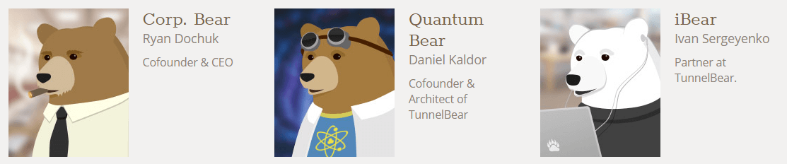 TunnelBear VPN founding team