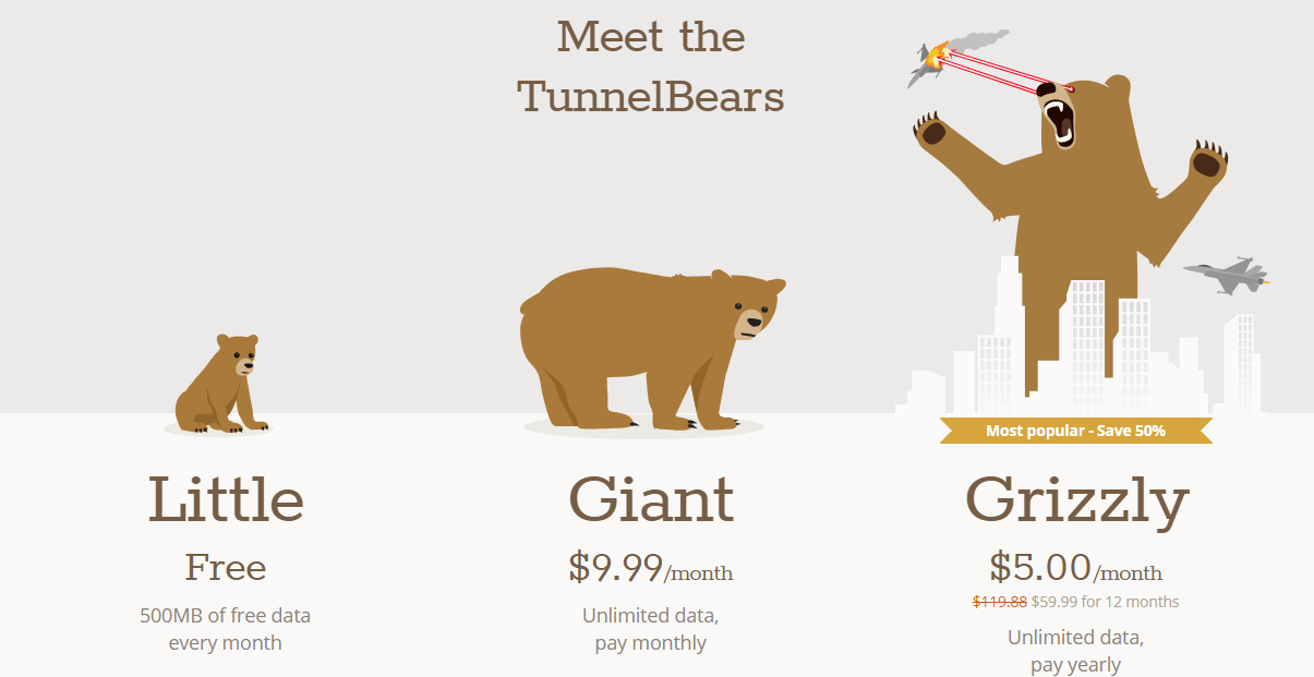 TunnelBear VPN pricing