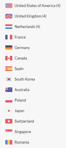 CactusVPN server list