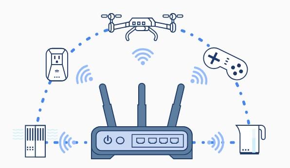 StrongVPN router