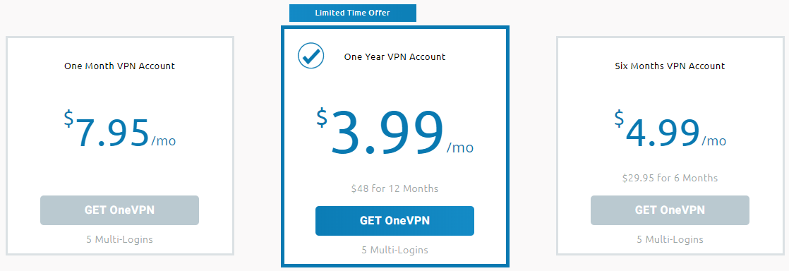 onevpn price 2019