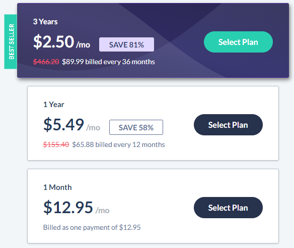 SaferVPN prices