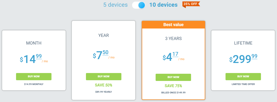 VPN Unlimited Pricing for 10 devices