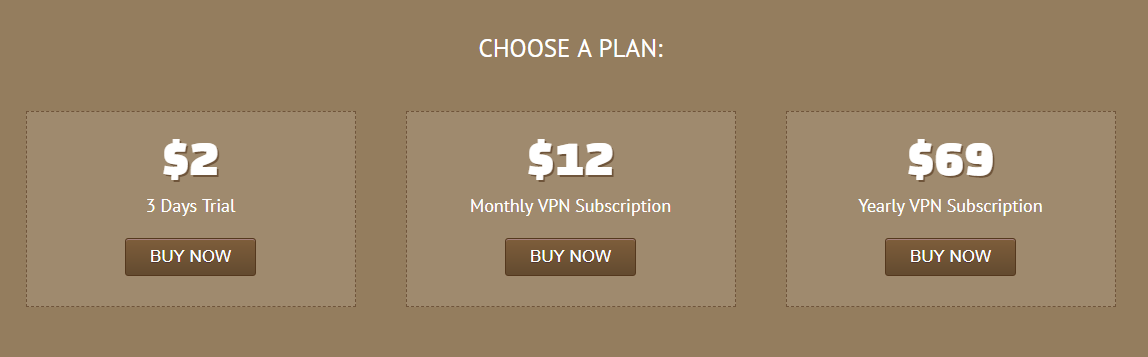 Anonymous VPN pricing