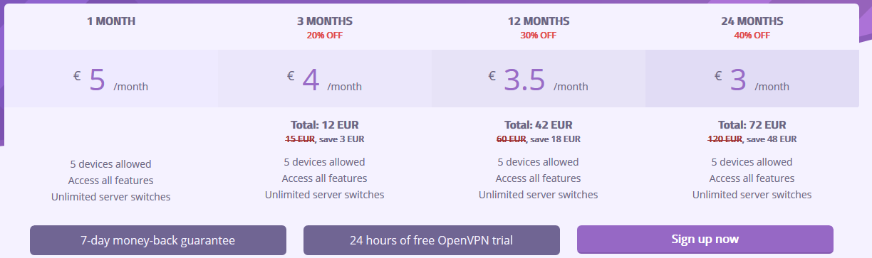 AzireVPN pricing