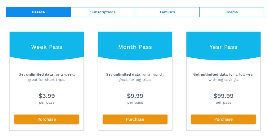 encrypt me pricing
