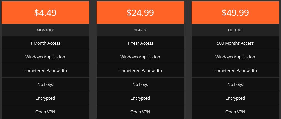 RA4W VPN prices