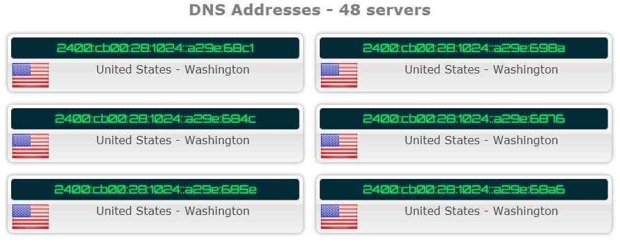 DNS address test