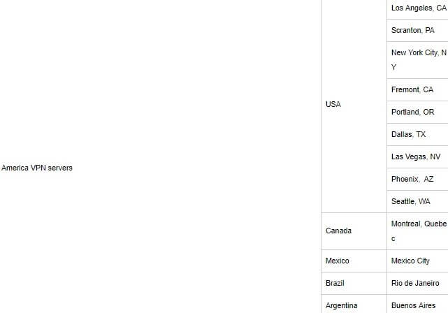 server list america