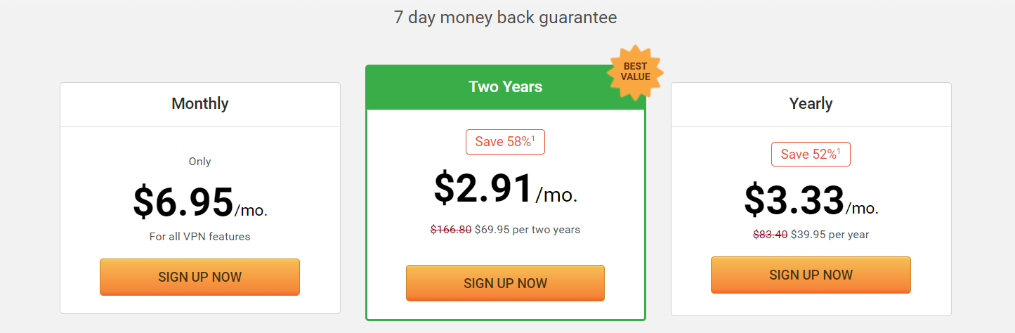 private internet access pricing plans