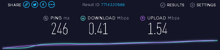 speed test germany