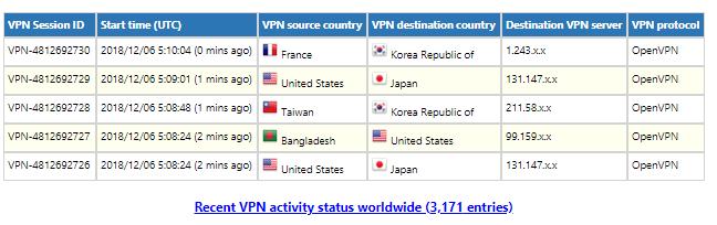 vpn gate servers