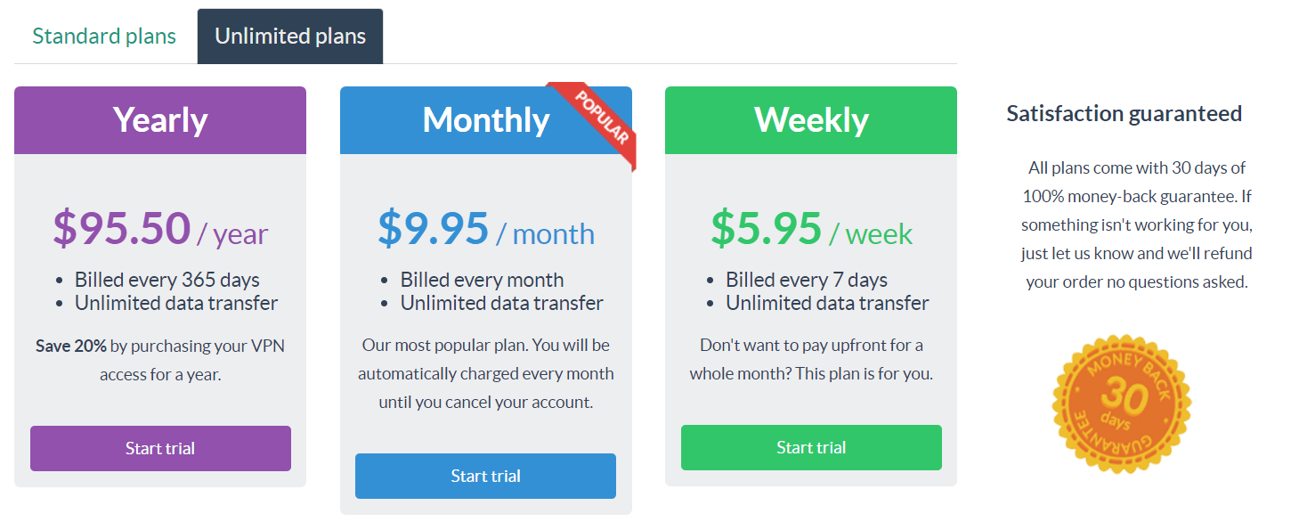 ZenVPN unlimited pricing plans