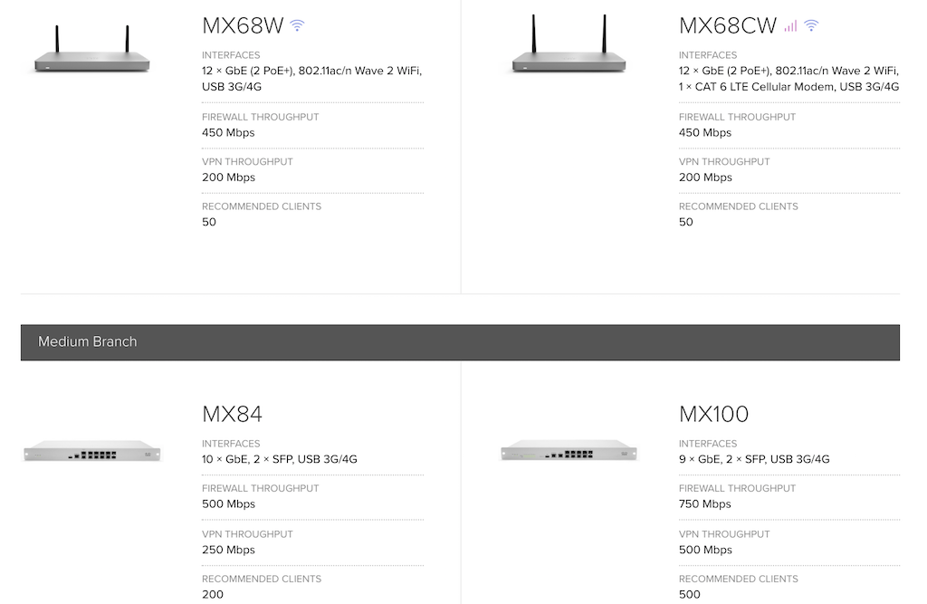 cisco meraki mx