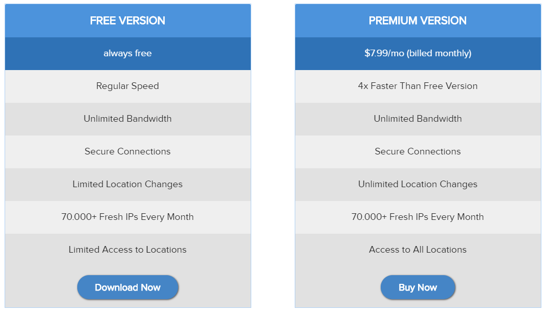 Tuxler VPN pricing