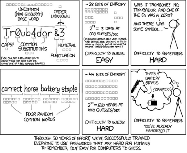 xkcd comic password