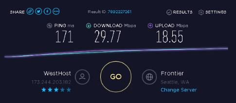 Zero VPN speed test results