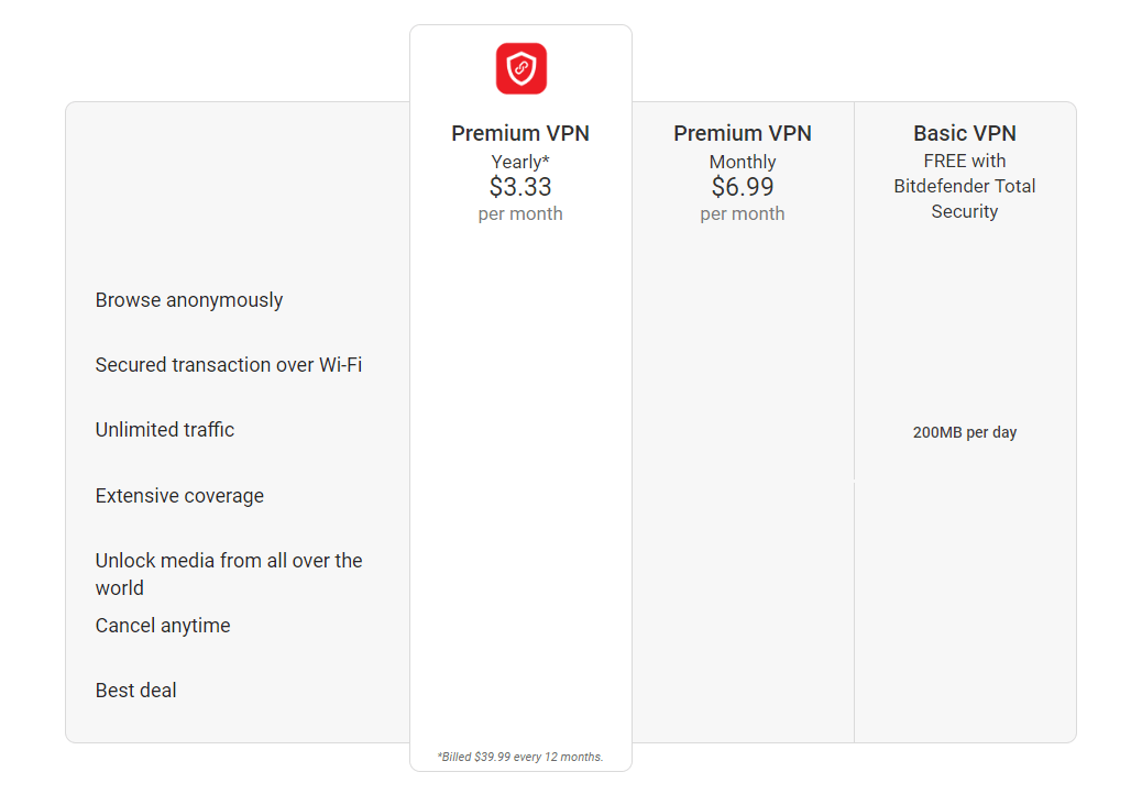 bitdefender vpn pricing