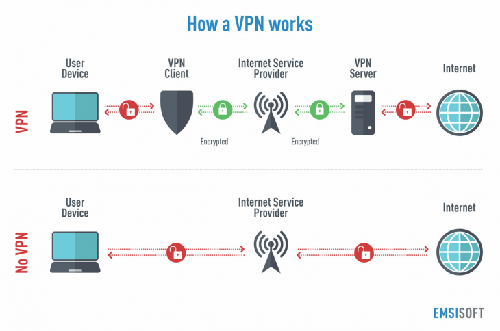 vpn infographic