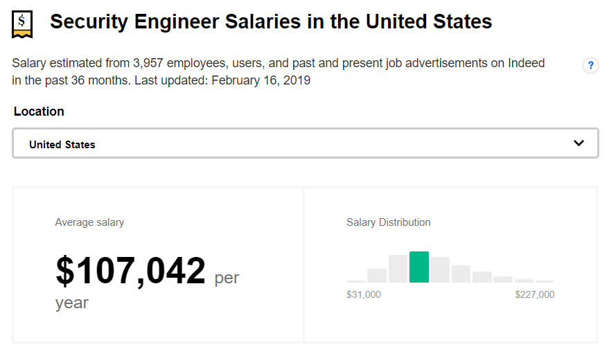 security engineer salaries in the U.S.