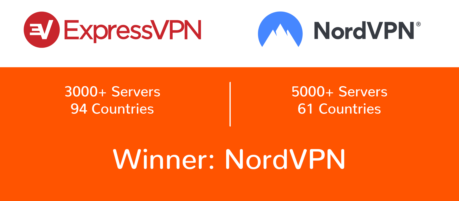 nordvpn vs expressvpn servers locations