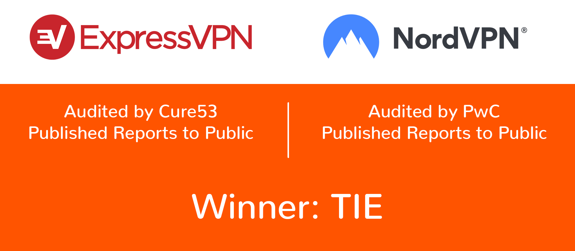 third party audits for nordvpn and expressvpn