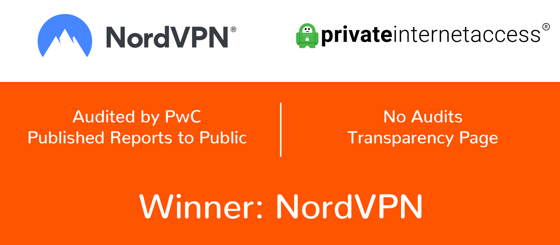 NordVPN vs PIA third party audits and transparency reports
