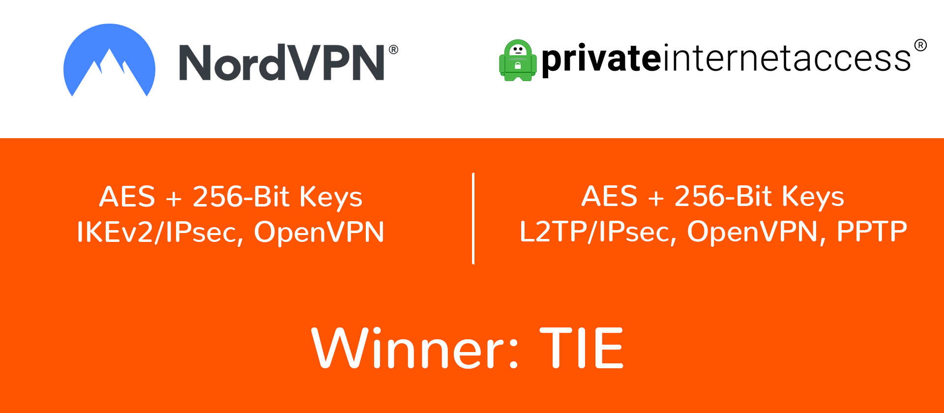 NordVPN vs PIA encryption and protocols