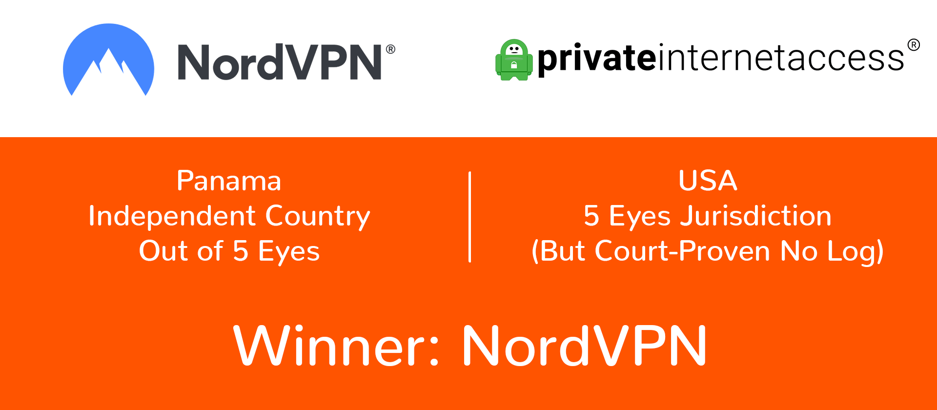 NordVPN vs PIA jurisdiction