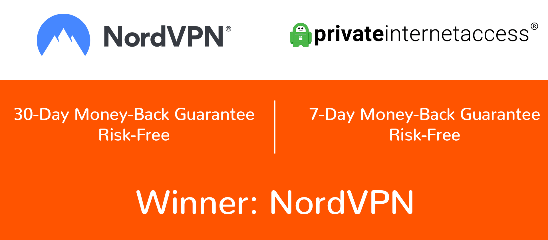 NordVPN and PIA refund policy comparison