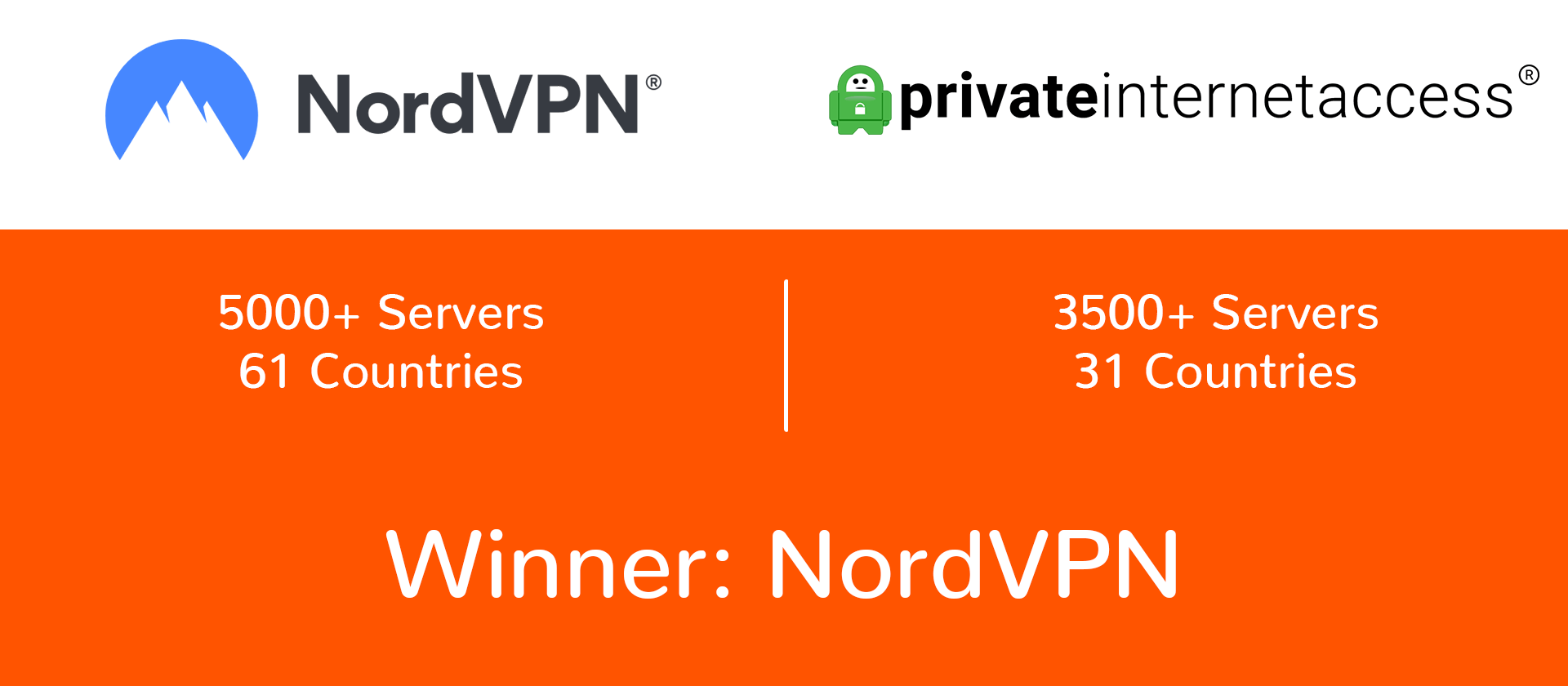 NordVPN vs PIA server comparison