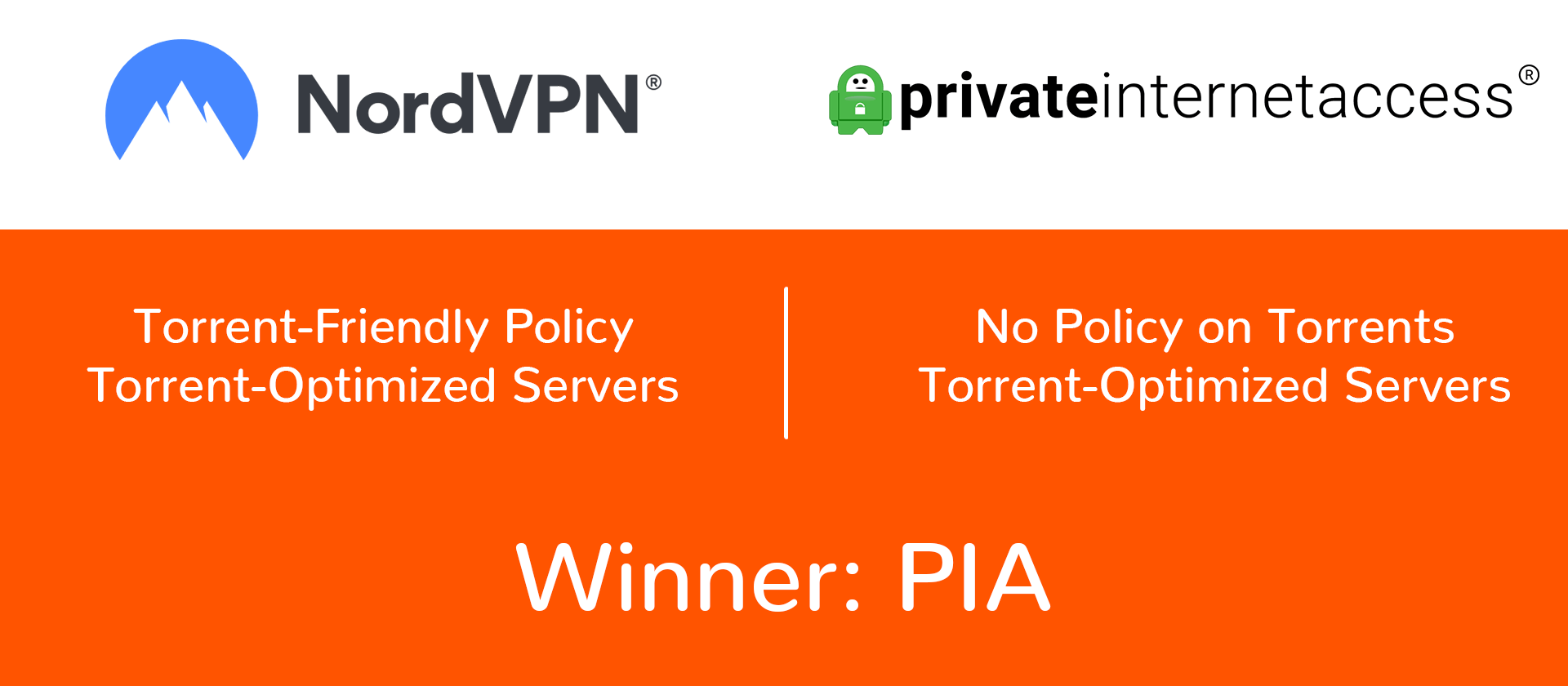 NordVPN vs PIA torrenting policy
