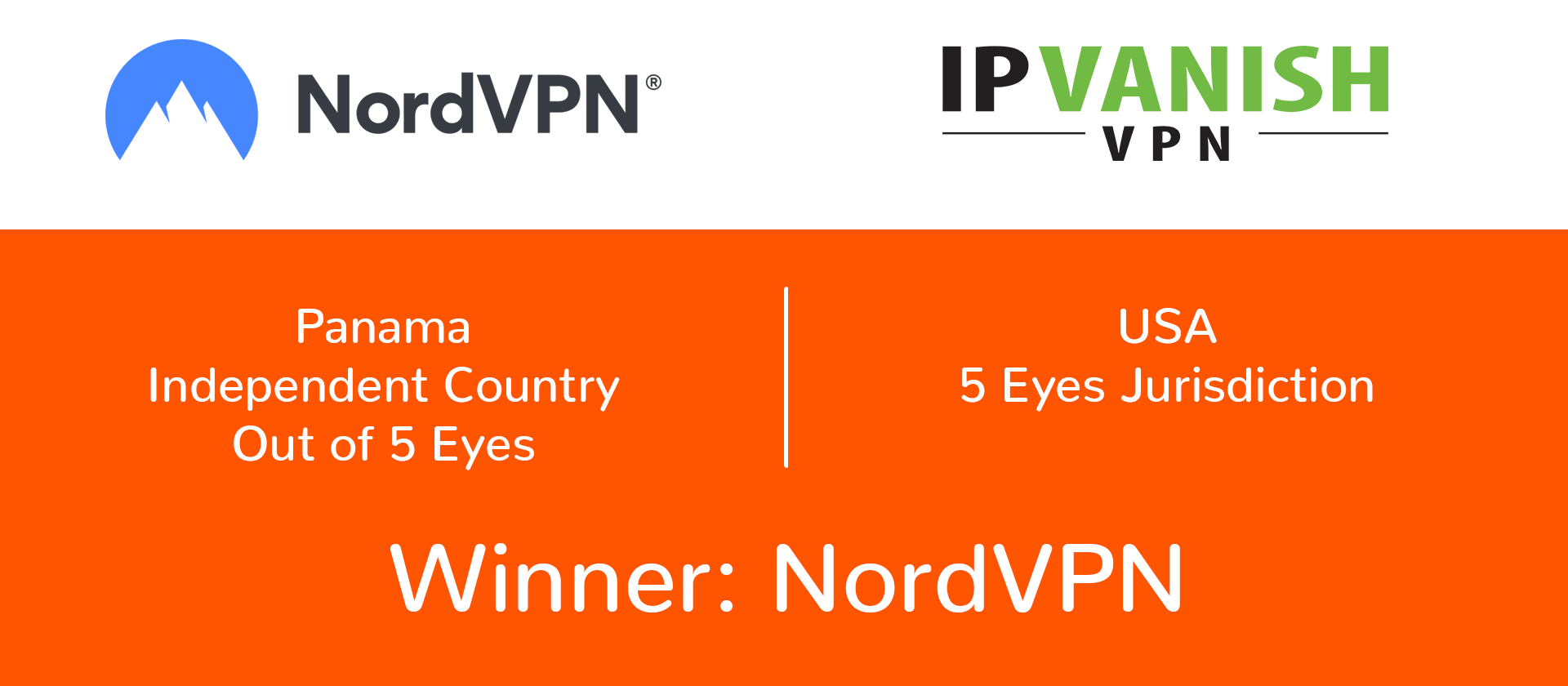 nordvpn strong jurisdiction
