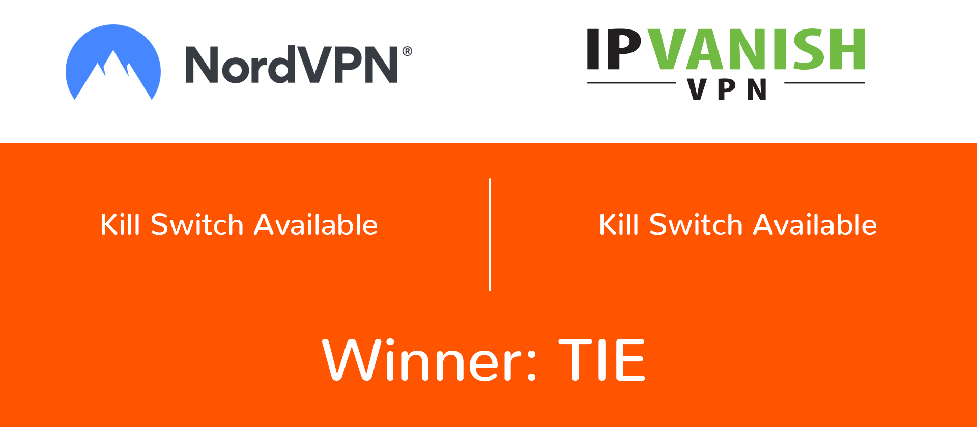both VPNs offer kill switch