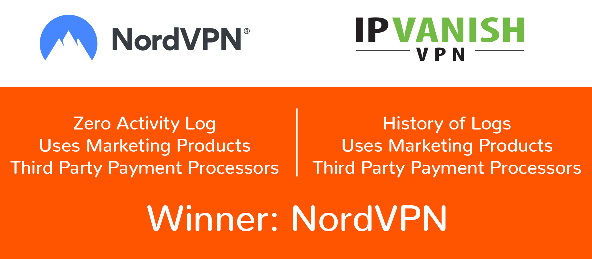 NordVPN vs IPVanish no log policy