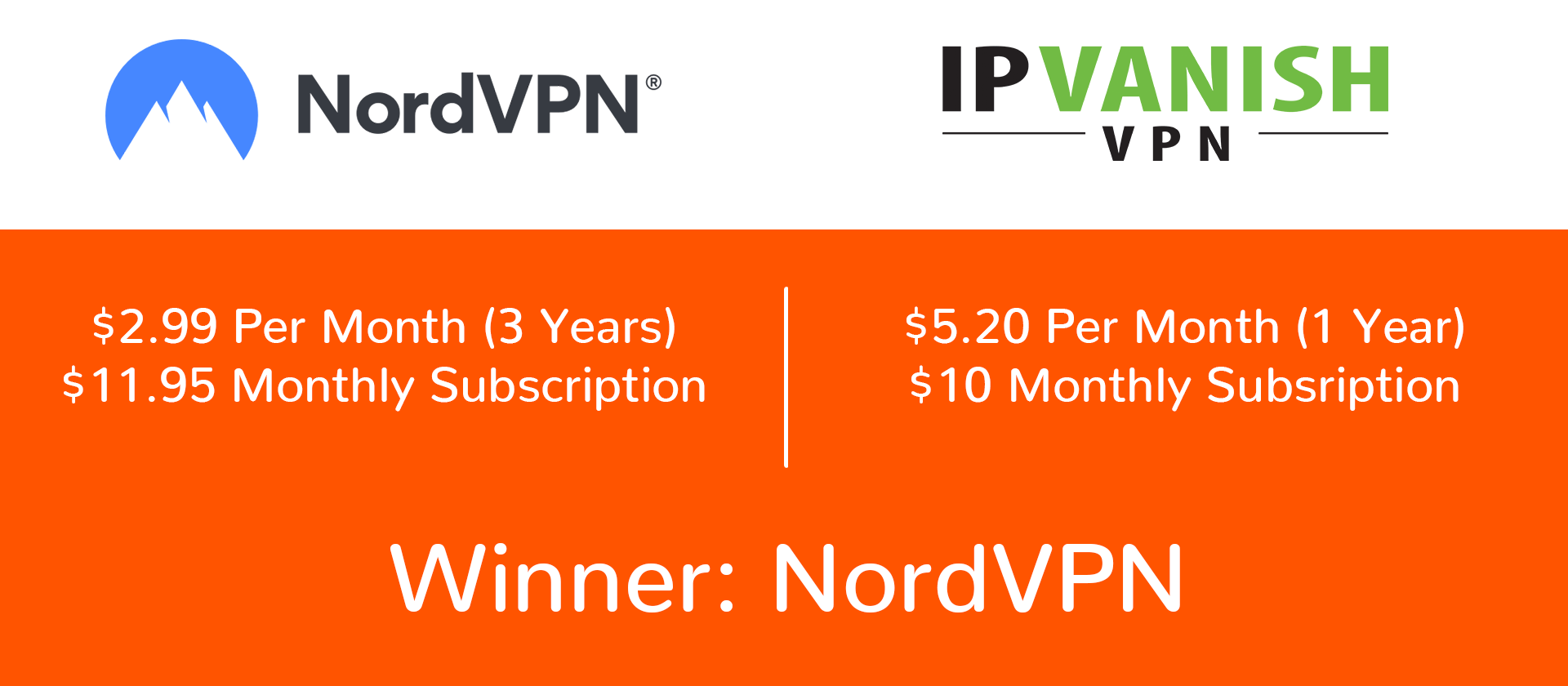 NordVPN vs IPVanish pricing