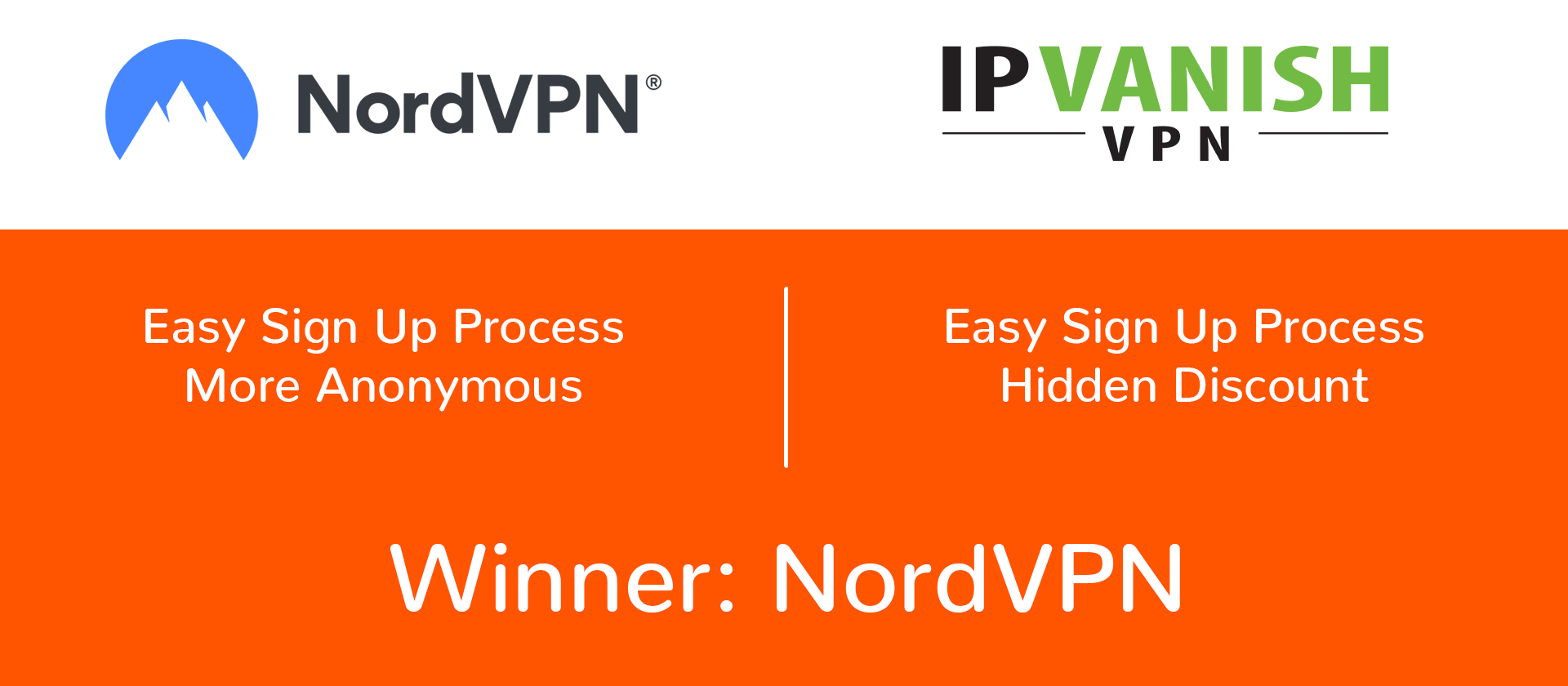 sign up process between NordVPN IPVanish