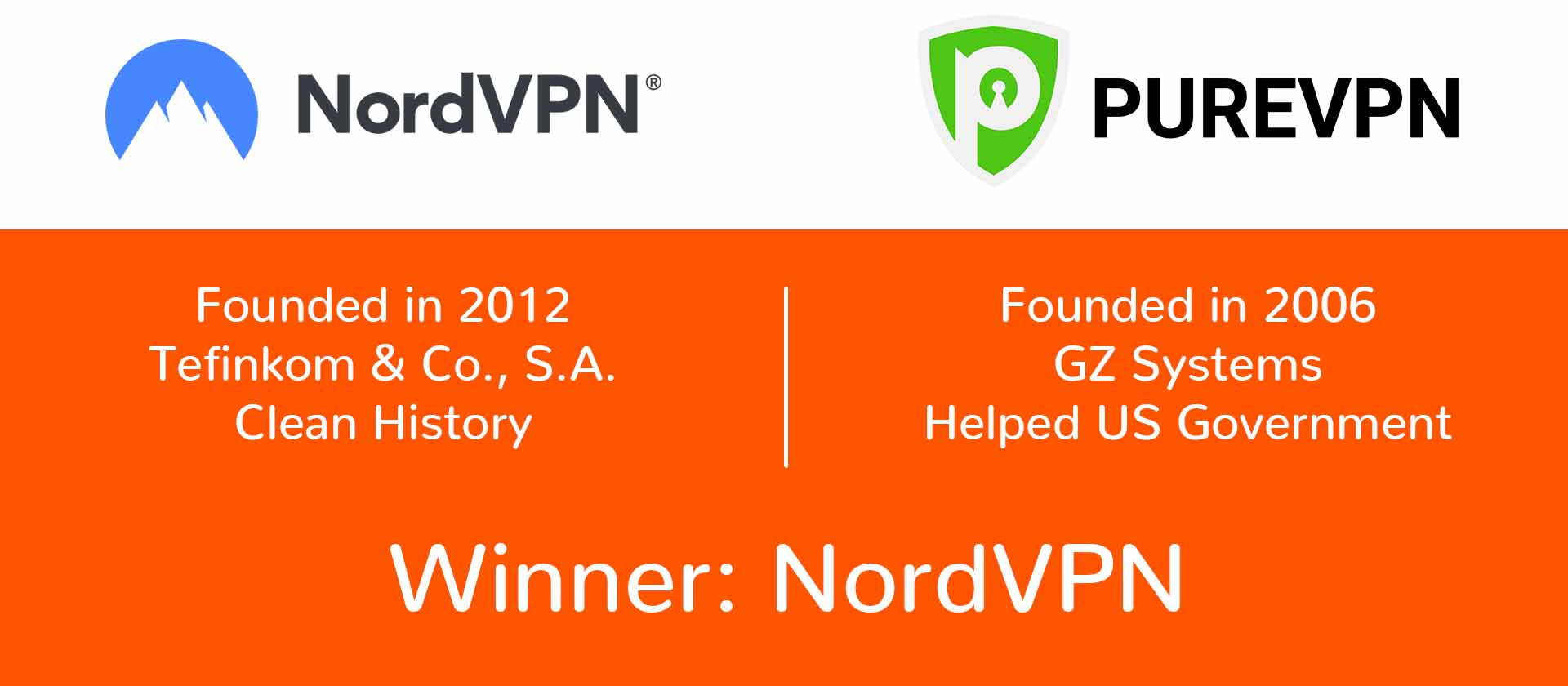 NordVPN and PureVPN business history