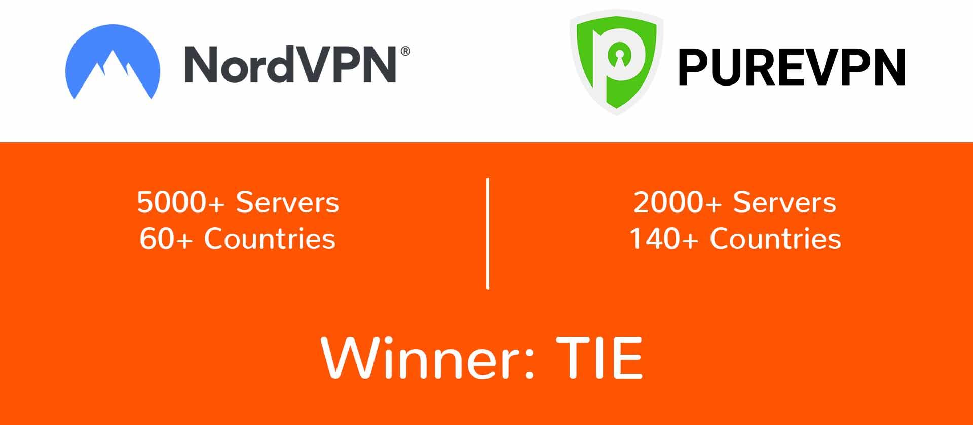 NordVPN vs PureVPN servers