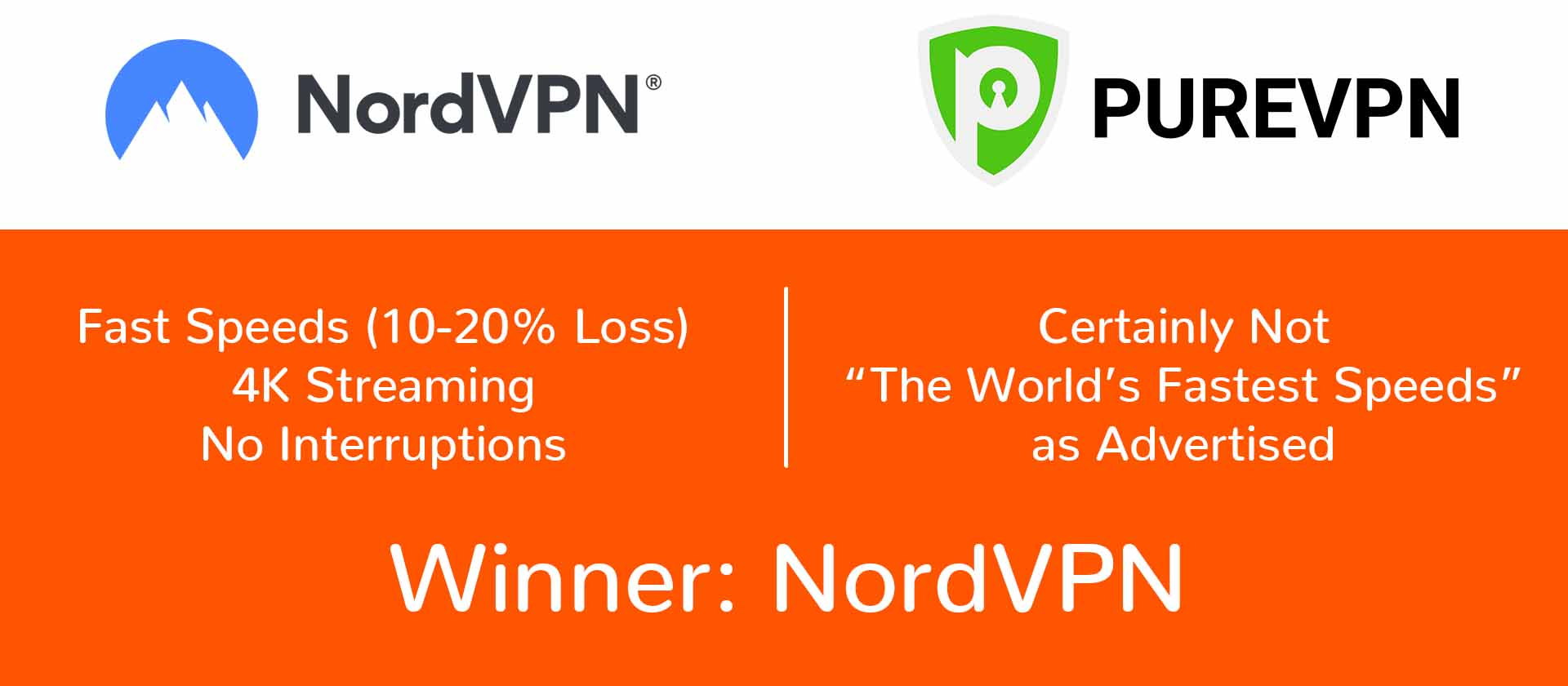 nordvpn and purevpn speed comparison